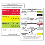 TSG Smart Casualty Count Card